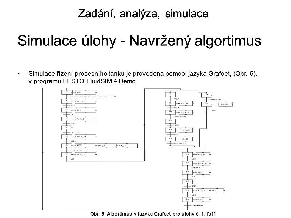 Zadání, analýza, simulace Simulace řízení procesního tanků je provedena pomocí jazyka Grafcet, (Obr.