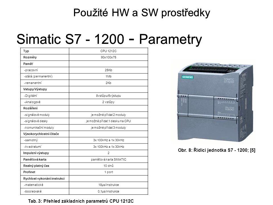 Použité HW a SW prostředky Simatic S7 - 1200 - Parametry Obr.