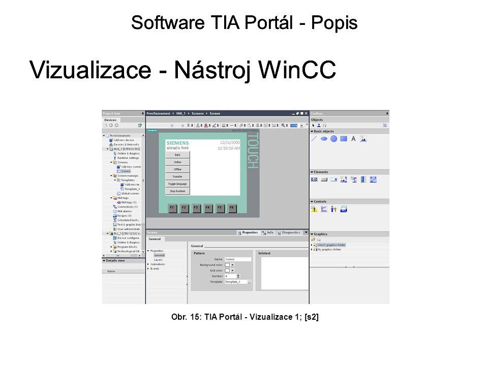 Vizualizace - Nástroj WinCC Software TIA Portál - Popis Obr.