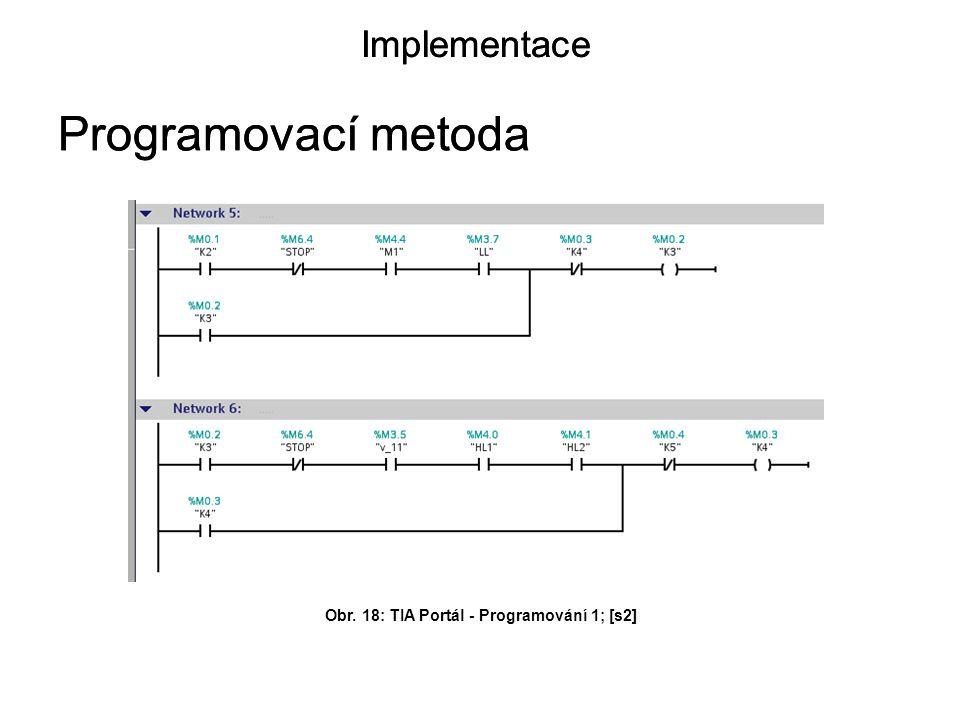 Programovací metoda Implementace Obr.