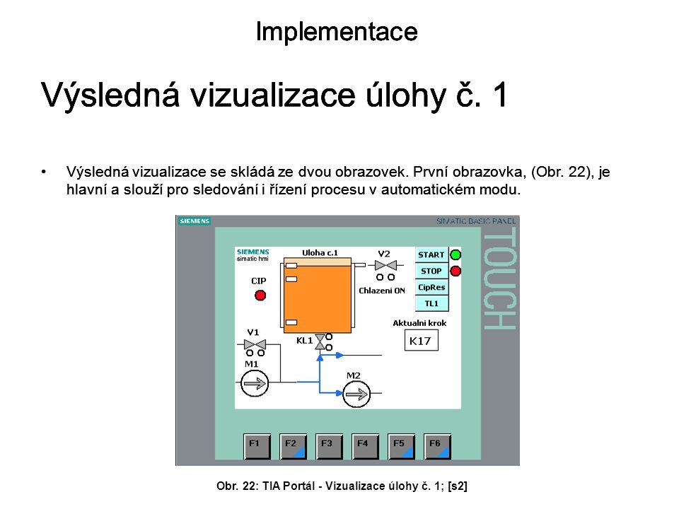 Výsledná vizualizace se skládá ze dvou obrazovek.První obrazovka, (Obr.
