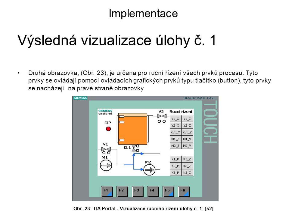Druhá obrazovka, (Obr.23), je určena pro ruční řízení všech prvků procesu.