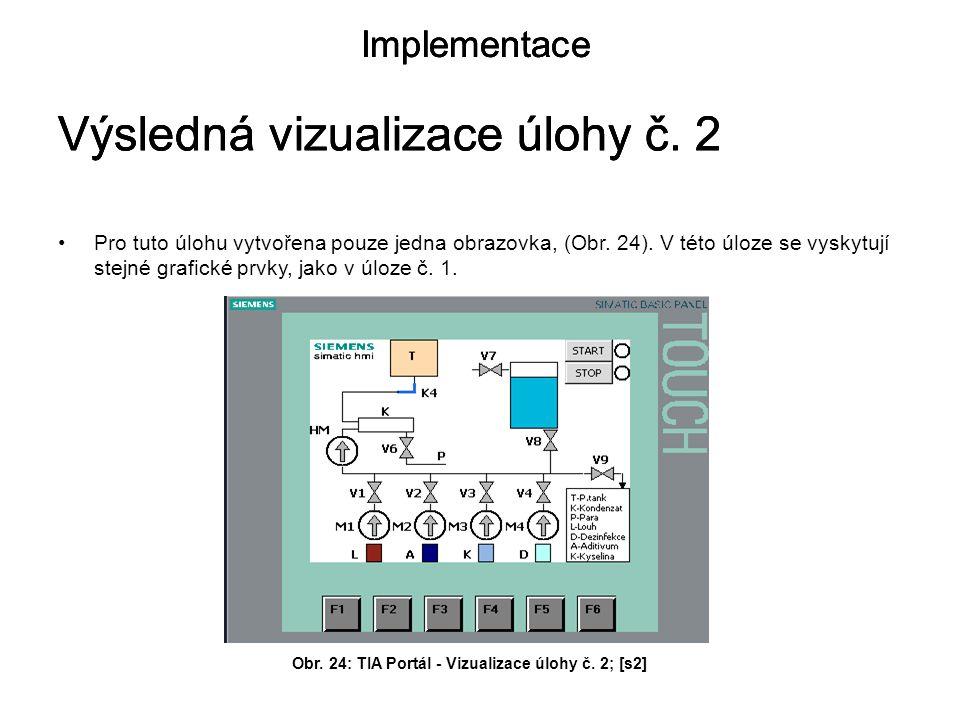Výsledná vizualizace úlohy č.2 Implementace Obr. 24: TIA Portál - Vizualizace úlohy č.