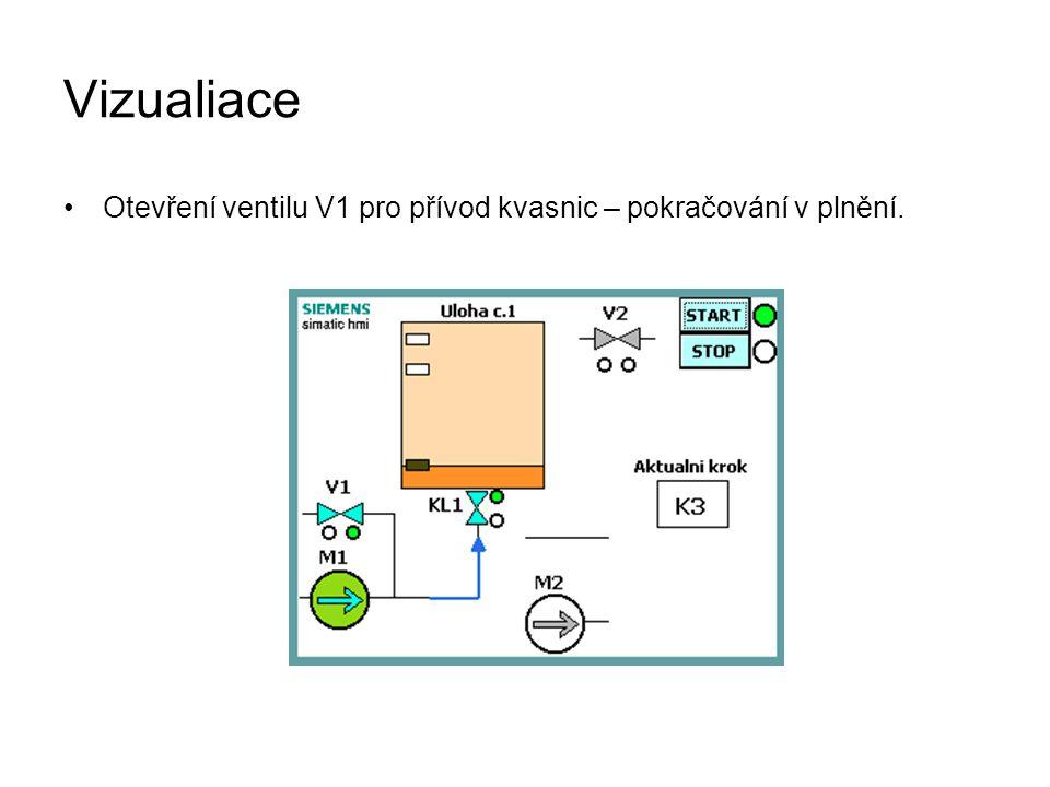 Vizualiace Otevření ventilu V1 pro přívod kvasnic – pokračování v plnění.