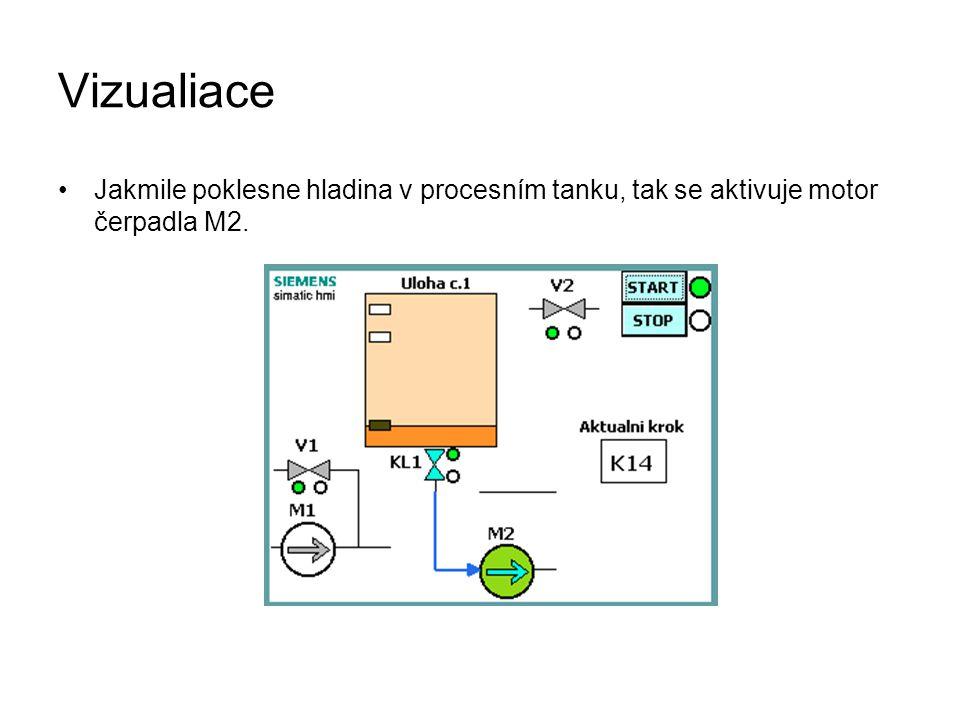 Vizualiace Jakmile poklesne hladina v procesním tanku, tak se aktivuje motor čerpadla M2.