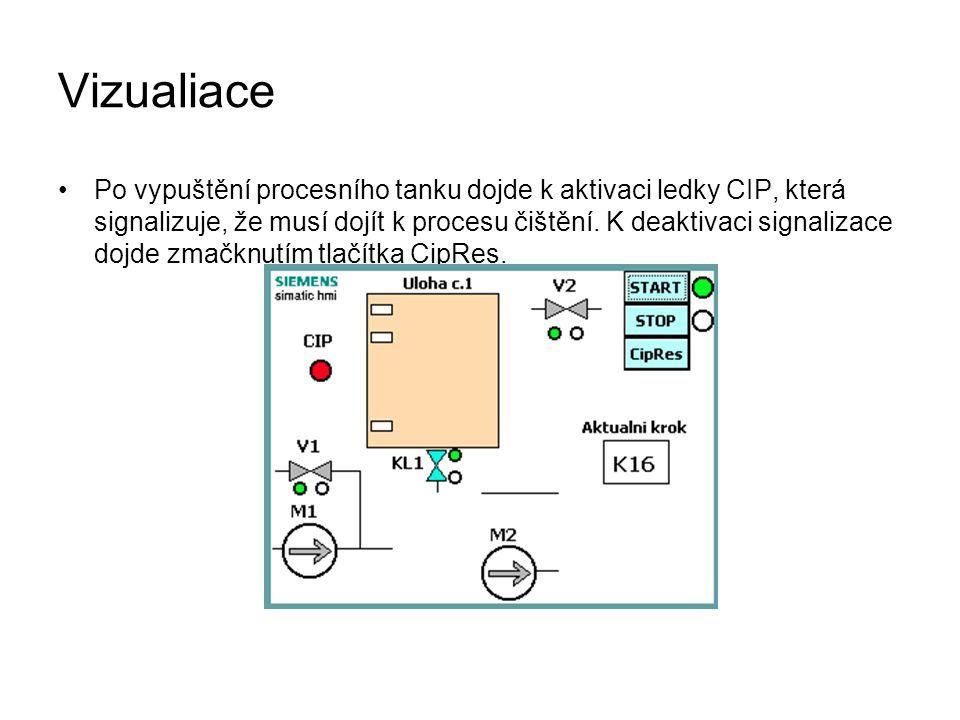 Vizualiace Po vypuštění procesního tanku dojde k aktivaci ledky CIP, která signalizuje, že musí dojít k procesu čištění.