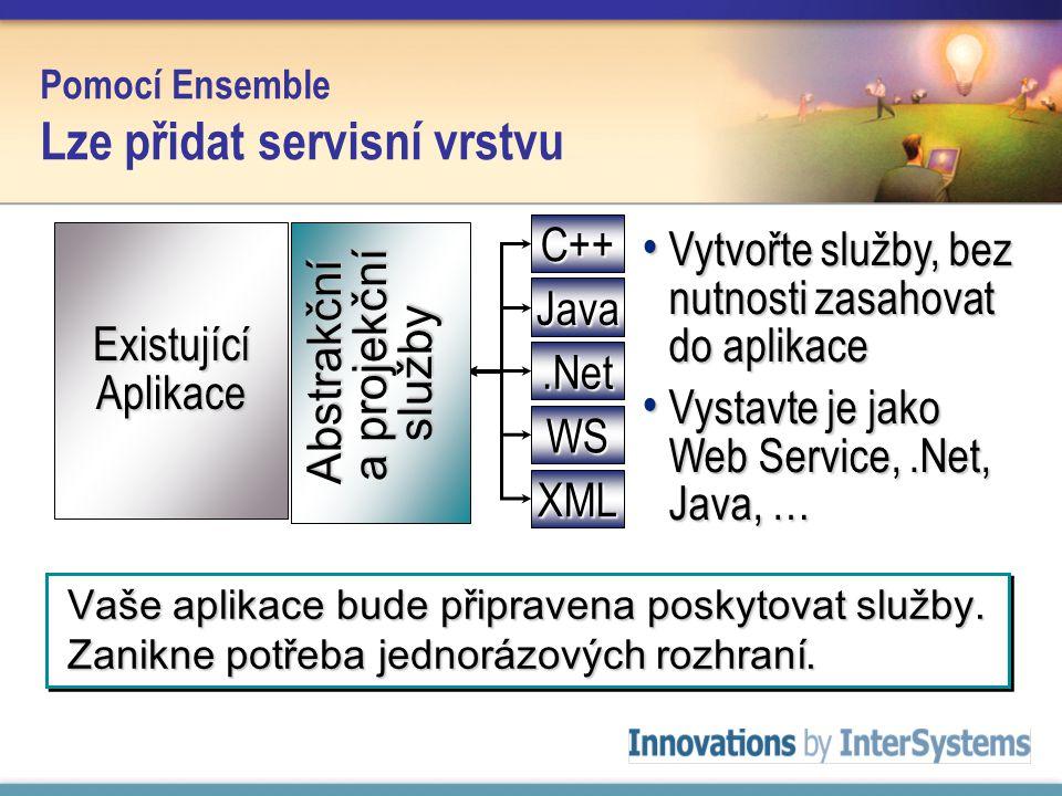 Pomocí Ensemble Lze přidat servisní vrstvu Existující Aplikace C++ Java.Net WS XML Vaše aplikace bude připravena poskytovat služby.