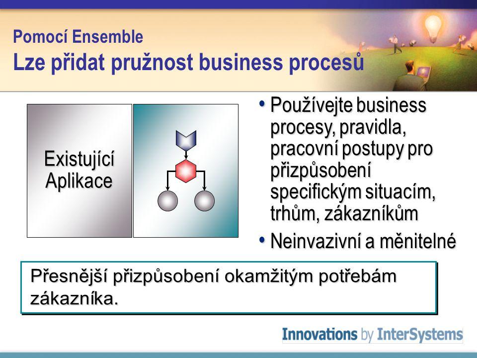 Pomocí Ensemble Lze přidat pružnost business procesů Existující Aplikace Přesnější přizpůsobení okamžitým potřebám zákazníka.