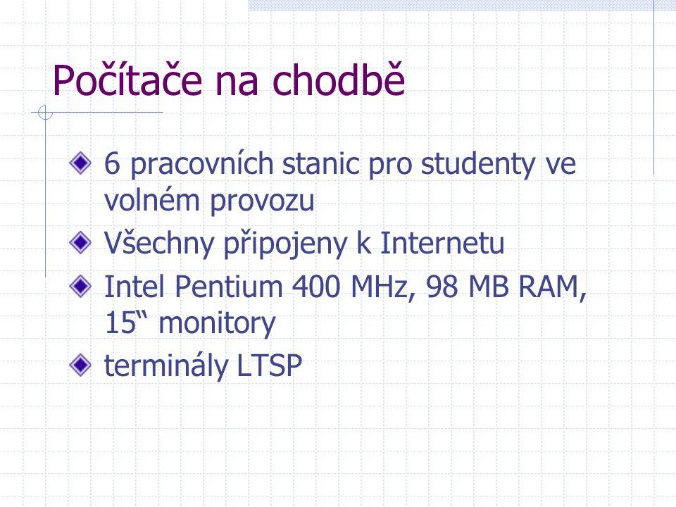 Počítače na chodbě 6 pracovních stanic pro studenty ve volném provozu Všechny připojeny k Internetu Intel Pentium 400 MHz, 98 MB RAM, 15 monitory terminály LTSP