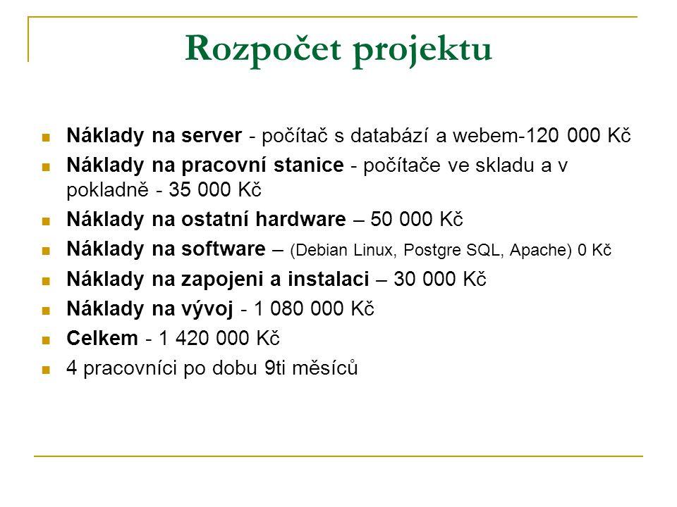 Rozpočet projektu Náklady na server - počítač s databází a webem-120 000 Kč Náklady na pracovní stanice - počítače ve skladu a v pokladně - 35 000 Kč Náklady na ostatní hardware – 50 000 Kč Náklady na software – (Debian Linux, Postgre SQL, Apache) 0 Kč Náklady na zapojeni a instalaci – 30 000 Kč Náklady na vývoj - 1 080 000 Kč Celkem - 1 420 000 Kč 4 pracovníci po dobu 9ti měsíců