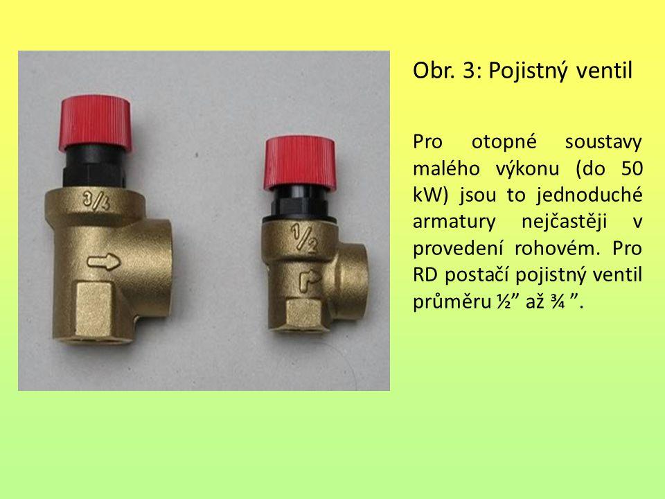 Obr. 3: Pojistný ventil Pro otopné soustavy malého výkonu (do 50 kW) jsou to jednoduché armatury nejčastěji v provedení rohovém. Pro RD postačí pojist
