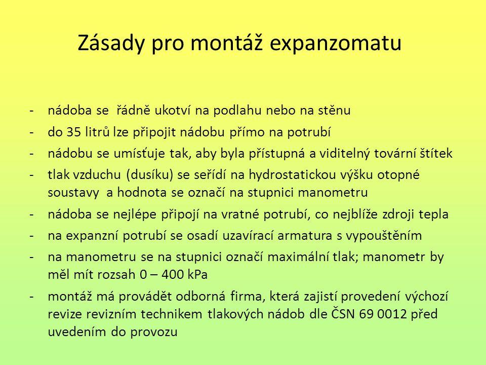 Možnosti připevnění expanzomatu Expanzomaty se vyrábějí v objemu od 5 litrů až do 250 litrů.