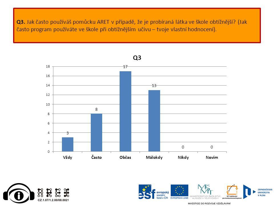 Q3. Jak často používáš pomůcku ARET v případě, že je probíraná látka ve škole obtížnější.
