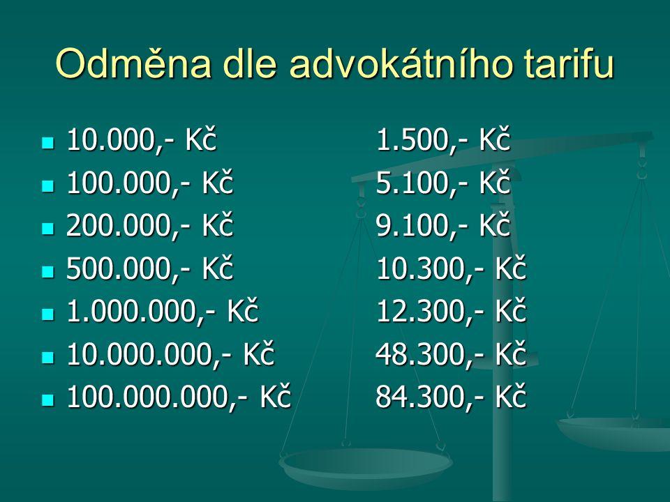 Odměna dle advokátního tarifu 10.000,- Kč1.500,- Kč 10.000,- Kč1.500,- Kč 100.000,- Kč5.100,- Kč 100.000,- Kč5.100,- Kč 200.000,- Kč9.100,- Kč 200.000