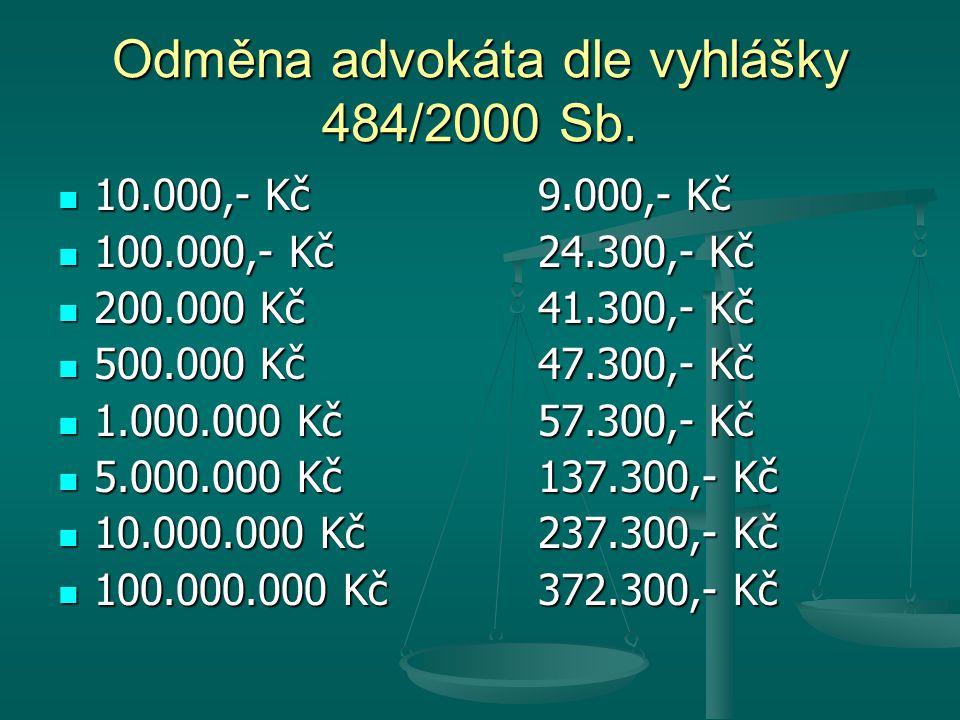 Odměna advokáta dle vyhlášky 484/2000 Sb. 10.000,- Kč9.000,- Kč 10.000,- Kč9.000,- Kč 100.000,- Kč24.300,- Kč 100.000,- Kč24.300,- Kč 200.000 Kč41.300