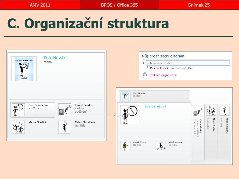 C. Organizační struktura BPOS / Office 365Snímek 25AMV 2011