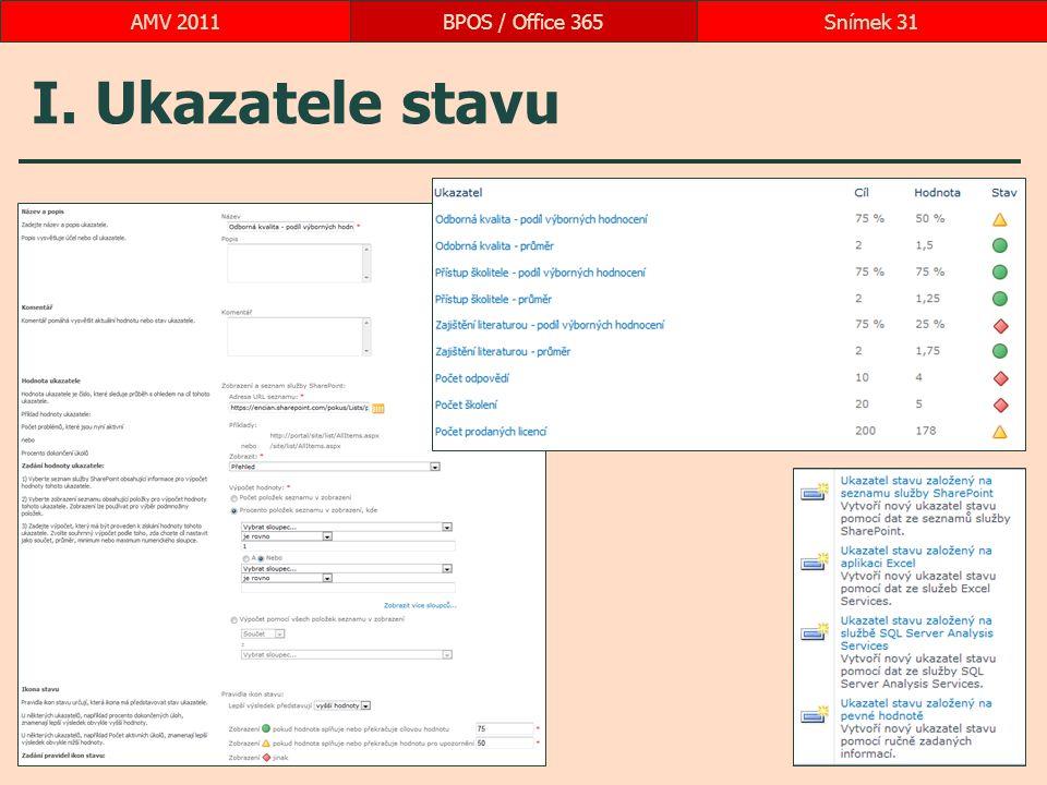 I. Ukazatele stavu BPOS / Office 365Snímek 31AMV 2011