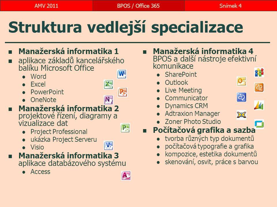 Struktura vedlejší specializace Manažerská informatika 1 aplikace základů kancelářského balíku Microsoft Office Word Excel PowerPoint OneNote Manažers