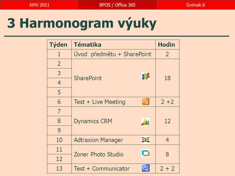 3 Harmonogram výuky TýdenTématikaHodin 1Úvod předmětu + SharePoint2 2 SharePoint18 3 4 5 6Test + Live Meeting2 +2 7 Dynamics CRM12 8 9 10Adtraxion Man