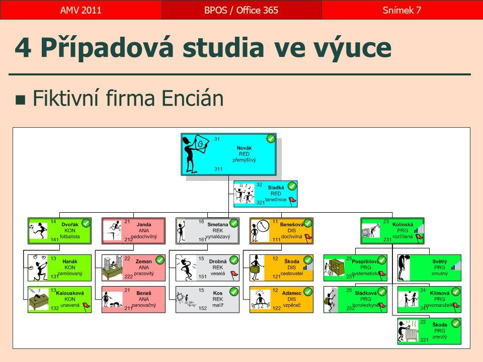 4 Případová studia ve výuce Fiktivní firma Encián BPOS / Office 365Snímek 7AMV 2011