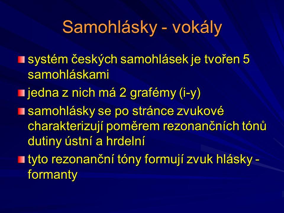 Samohlásky - vokály systém českých samohlásek je tvořen 5 samohláskami jedna z nich má 2 grafémy (i-y) samohlásky se po stránce zvukové charakterizují