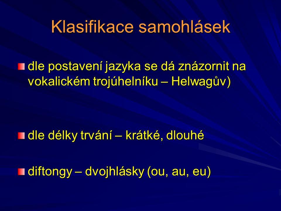 Klasifikace samohlásek dle postavení jazyka se dá znázornit na vokalickém trojúhelníku – Helwagův) dle délky trvání – krátké, dlouhé diftongy – dvojhl