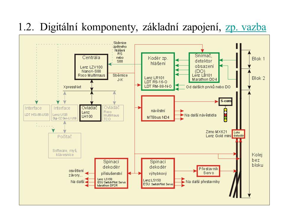 1.2. Digitální komponenty, základní zapojení, zp. vazbazp. vazba