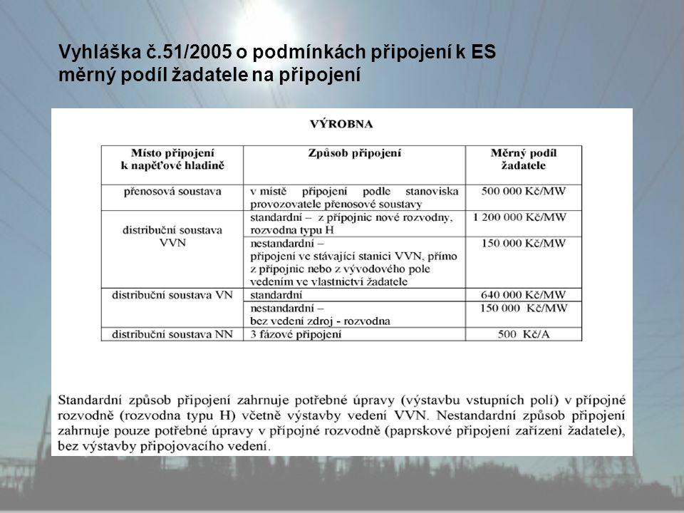 Vyhláška č.51/2005 o podmínkách připojení k ES měrný podíl žadatele na připojení