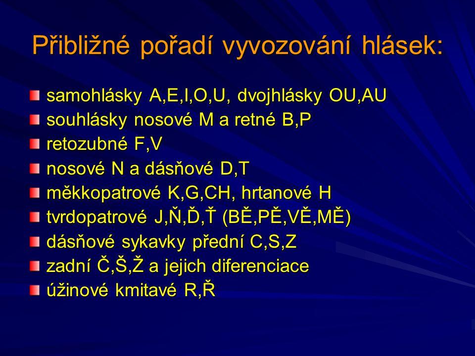 Přibližné pořadí vyvozování hlásek: samohlásky A,E,I,O,U, dvojhlásky OU,AU souhlásky nosové M a retné B,P retozubné F,V nosové N a dásňové D,T měkkopa