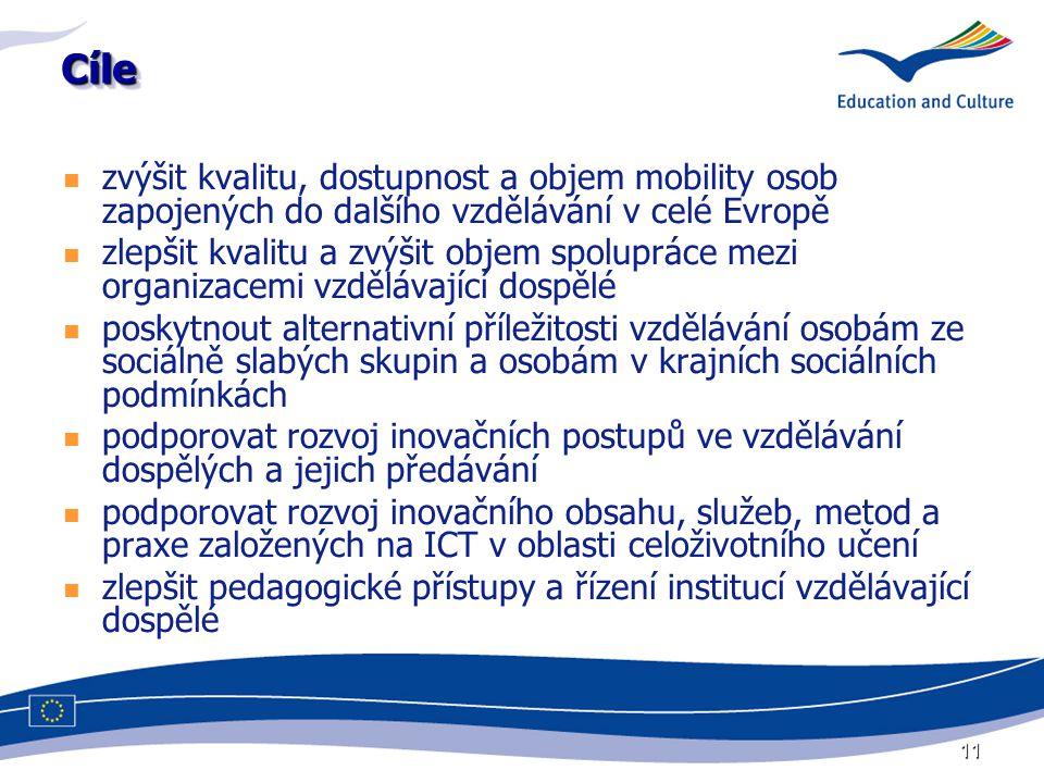 11 CíleCíle zvýšit kvalitu, dostupnost a objem mobility osob zapojených do dalšího vzdělávání v celé Evropě zlepšit kvalitu a zvýšit objem spolupráce mezi organizacemi vzdělávající dospělé poskytnout alternativní příležitosti vzdělávání osobám ze sociálně slabých skupin a osobám v krajních sociálních podmínkách podporovat rozvoj inovačních postupů ve vzdělávání dospělých a jejich předávání podporovat rozvoj inovačního obsahu, služeb, metod a praxe založených na ICT v oblasti celoživotního učení zlepšit pedagogické přístupy a řízení institucí vzdělávající dospělé