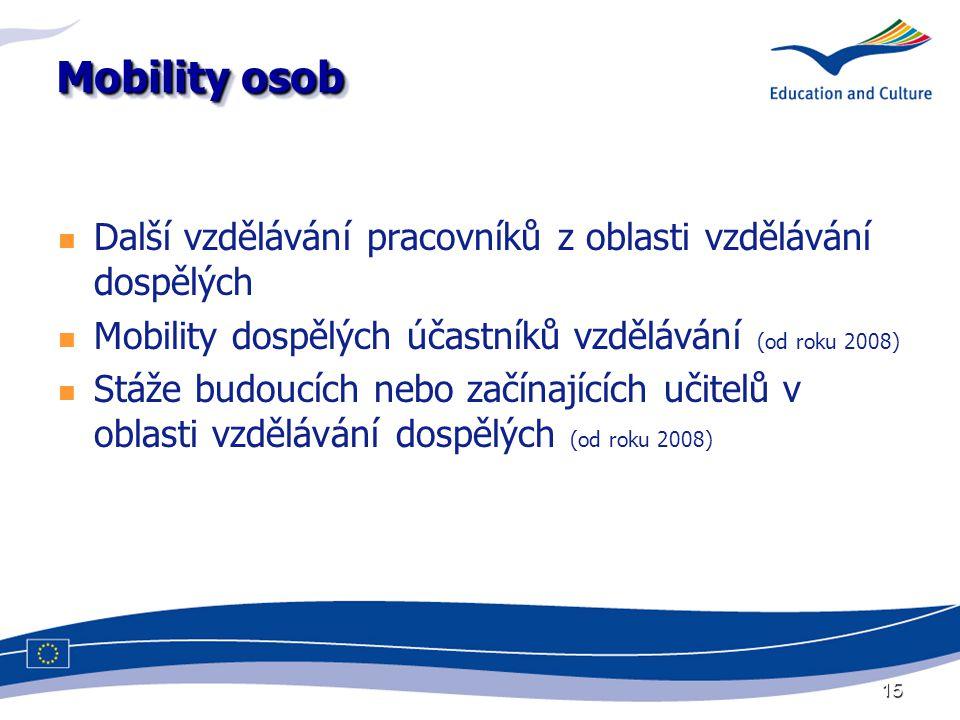 15 Mobility osob Další vzdělávání pracovníků z oblasti vzdělávání dospělých Mobility dospělých účastníků vzdělávání (od roku 2008) Stáže budoucích neb