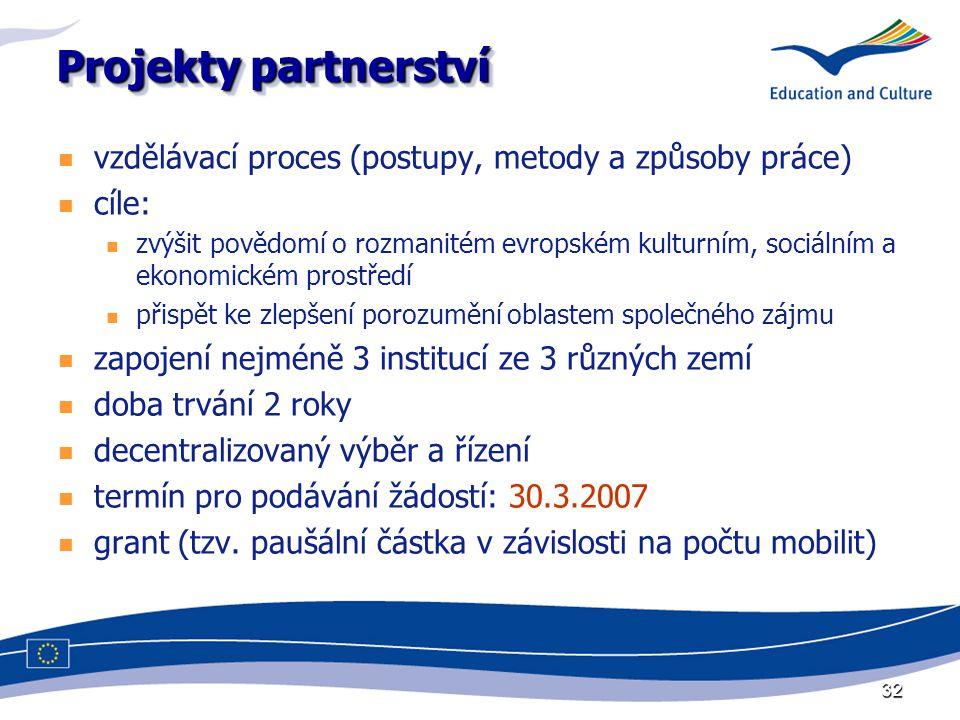32 Projekty partnerství vzdělávací proces (postupy, metody a způsoby práce) cíle: zvýšit povědomí o rozmanitém evropském kulturním, sociálním a ekonomickém prostředí přispět ke zlepšení porozumění oblastem společného zájmu zapojení nejméně 3 institucí ze 3 různých zemí doba trvání 2 roky decentralizovaný výběr a řízení termín pro podávání žádostí: 30.3.2007 grant (tzv.