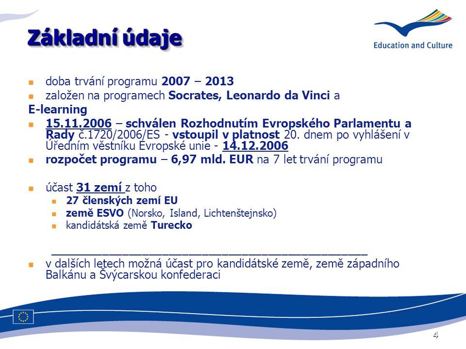 4 Základní údaje doba trvání programu 2007 – 2013 založen na programech Socrates, Leonardo da Vinci a E-learning 15.11.2006 – schválen Rozhodnutím Evropského Parlamentu a Rady č.1720/2006/ES - vstoupil v platnost 20.