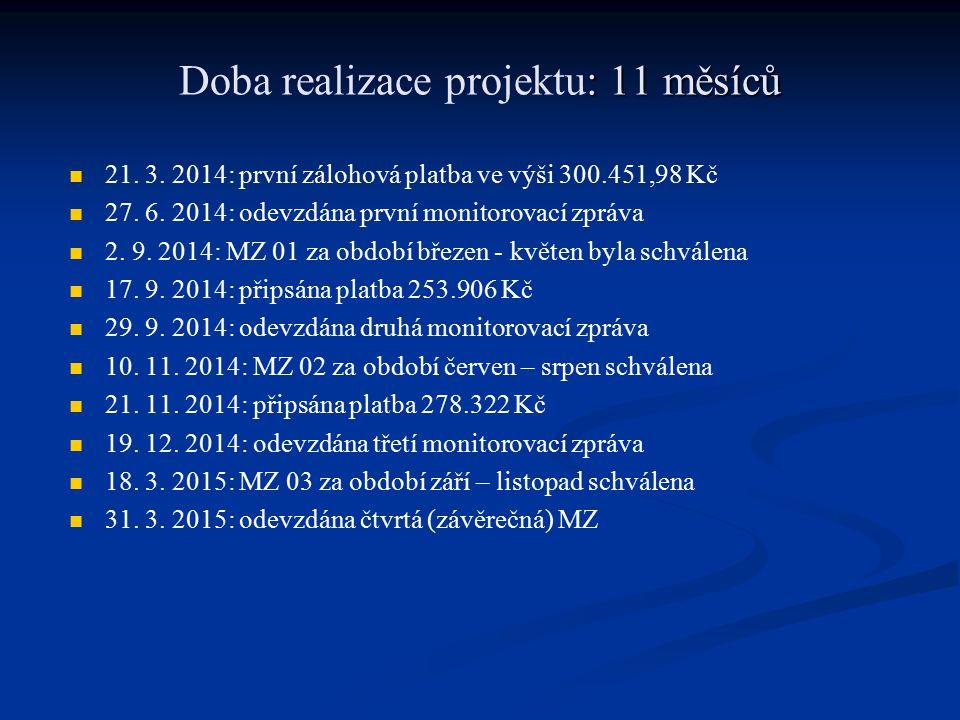 : 11 měsíců Doba realizace projektu: 11 měsíců 21.