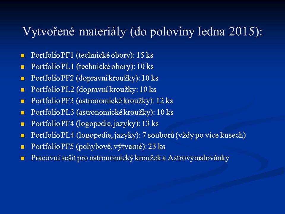: Vytvořené materiály (do poloviny ledna 2015): Portfolio PF1 (technické obory): 15 ks Portfolio PL1 (technické obory): 10 ks Portfolio PF2 (dopravní kroužky): 10 ks Portfolio PL2 (dopravní kroužky: 10 ks Portfolio PF3 (astronomické kroužky): 12 ks Portfolio PL3 (astronomické kroužky): 10 ks Portfolio PF4 (logopedie, jazyky): 13 ks Portfolio PL4 (logopedie, jazyky): 7 souborů (vždy po více kusech) Portfolio PF5 (pohybové, výtvarné): 23 ks Pracovní sešit pro astronomický kroužek a Astrovymalovánky