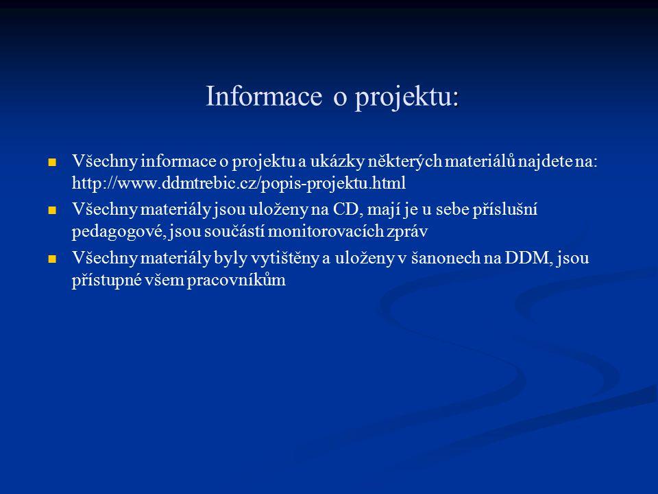 : Informace o projektu: Všechny informace o projektu a ukázky některých materiálů najdete na: http://www.ddmtrebic.cz/popis-projektu.html Všechny materiály jsou uloženy na CD, mají je u sebe příslušní pedagogové, jsou součástí monitorovacích zpráv Všechny materiály byly vytištěny a uloženy v šanonech na DDM, jsou přístupné všem pracovníkům
