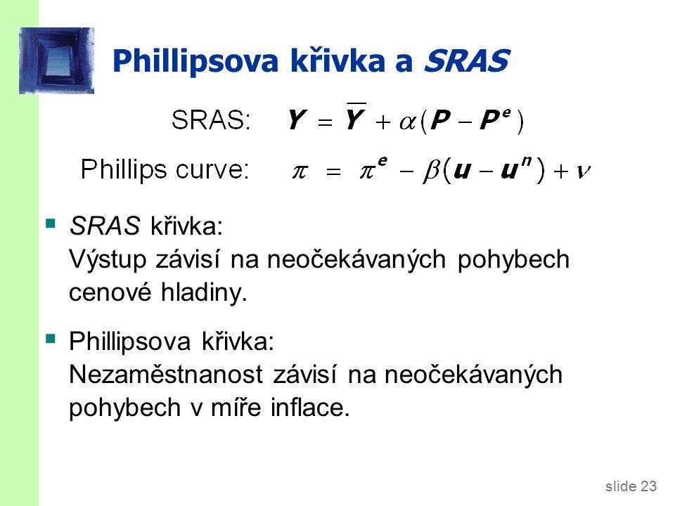 slide 23 Phillipsova křivka a SRAS  SRAS křivka: Výstup závisí na neočekávaných pohybech cenové hladiny.  Phillipsova křivka: Nezaměstnanost závisí