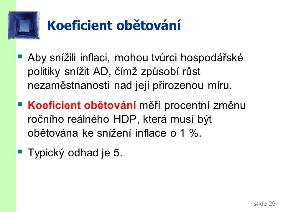 slide 29 Koeficient obětování  Aby snížili inflaci, mohou tvůrci hospodářské politiky snížit AD, čímž způsobí růst nezaměstnanosti nad její přirozeno
