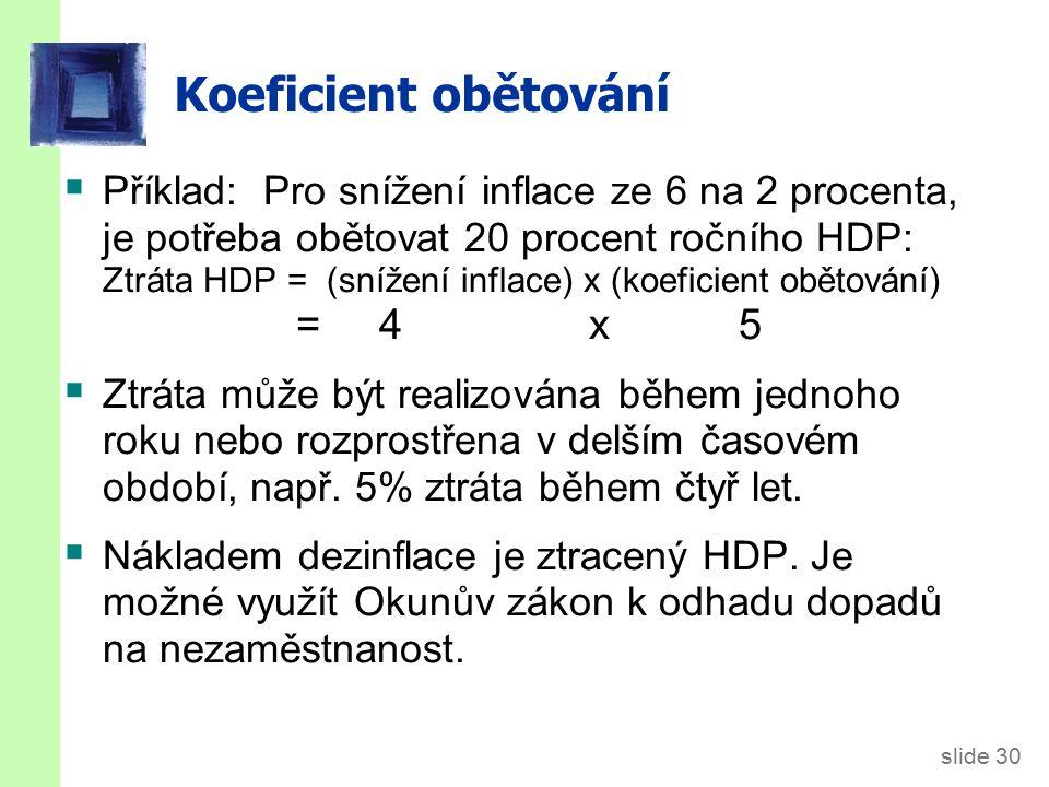 slide 30 Koeficient obětování  Příklad: Pro snížení inflace ze 6 na 2 procenta, je potřeba obětovat 20 procent ročního HDP: Ztráta HDP = (snížení inf