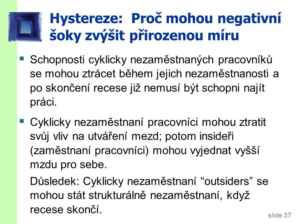 slide 37 Hystereze: Proč mohou negativní šoky zvýšit přirozenou míru  Schopnosti cyklicky nezaměstnaných pracovníků se mohou ztrácet během jejich nez