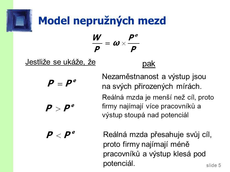 slide 5 Model nepružných mezd Jestliže se ukáže, že pak Nezaměstnanost a výstup jsou na svých přirozených mírách. Reálná mzda je menší než cíl, proto