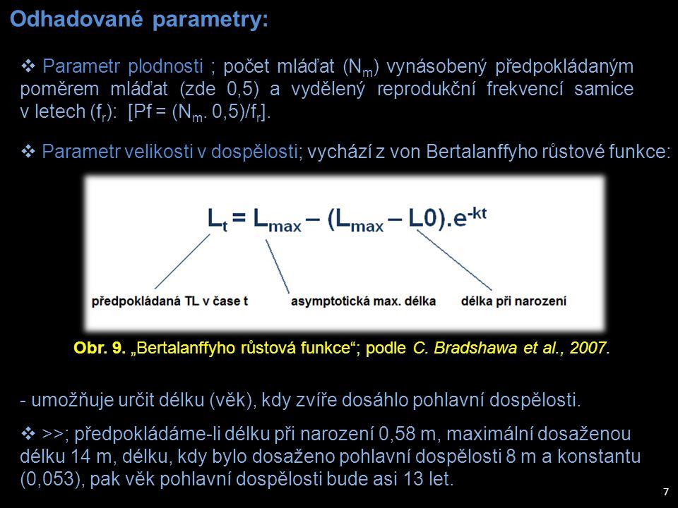 7 Odhadované parametry:  Parametr plodnosti ; počet mláďat (N m ) vynásobený předpokládaným poměrem mláďat (zde 0,5) a vydělený reprodukční frekvencí