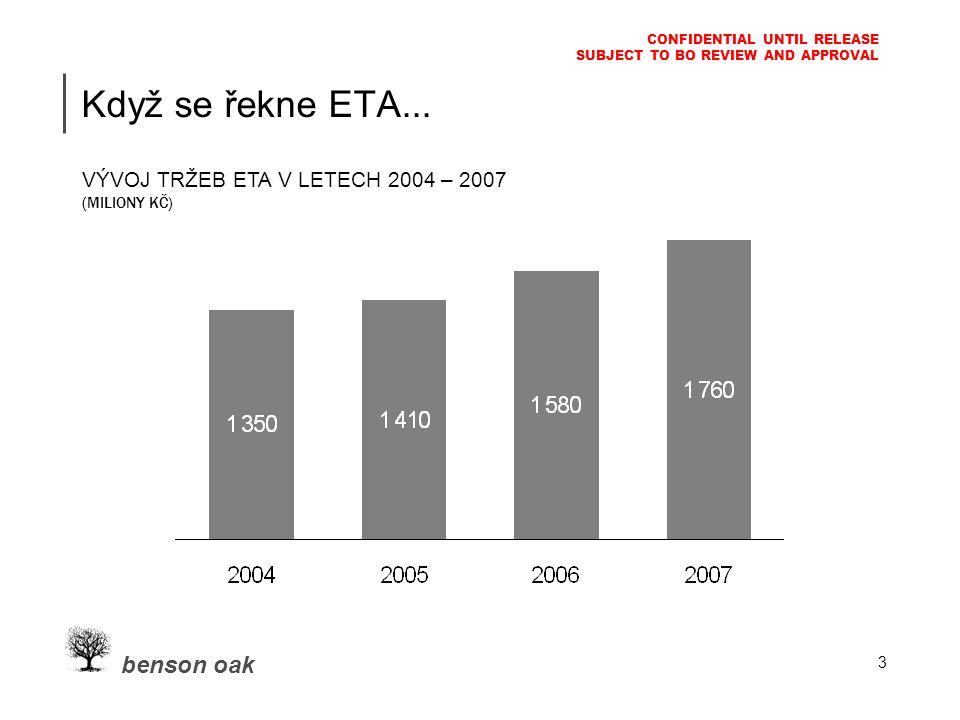 benson oak CONFIDENTIAL UNTIL RELEASE SUBJECT TO BO REVIEW AND APPROVAL 3 Když se řekne ETA... VÝVOJ TRŽEB ETA V LETECH 2004 – 2007 (MILIONY KČ)
