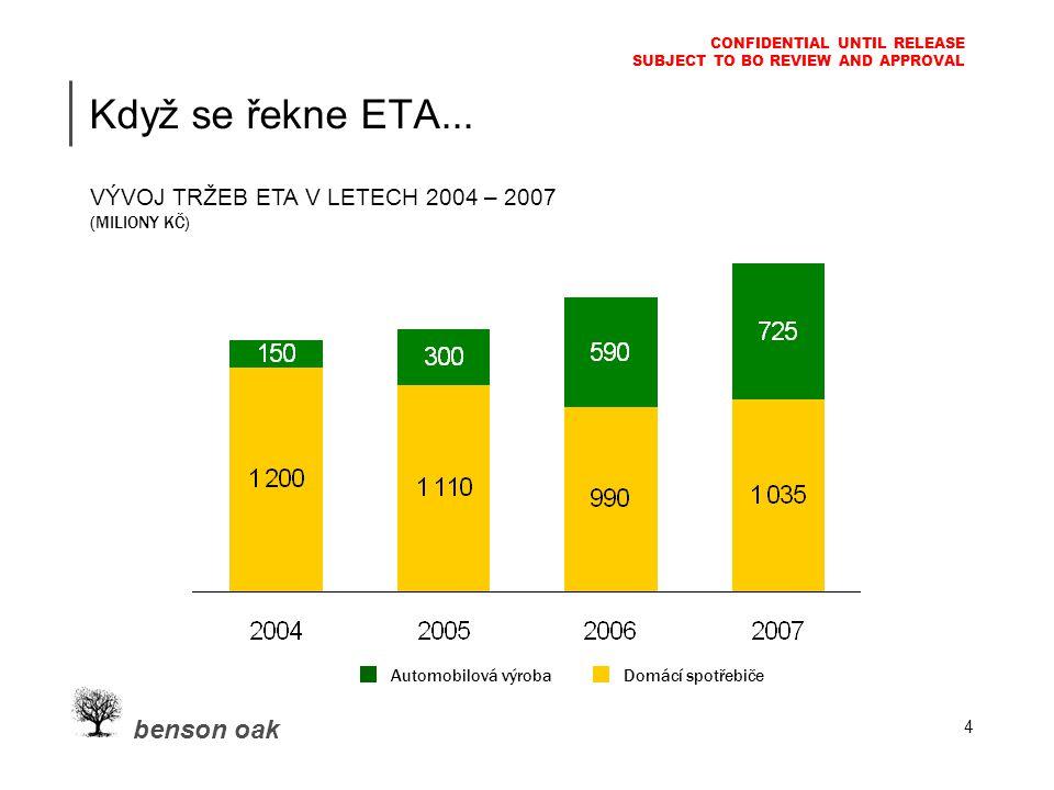 benson oak CONFIDENTIAL UNTIL RELEASE SUBJECT TO BO REVIEW AND APPROVAL 4 Když se řekne ETA... VÝVOJ TRŽEB ETA V LETECH 2004 – 2007 (MILIONY KČ) Autom