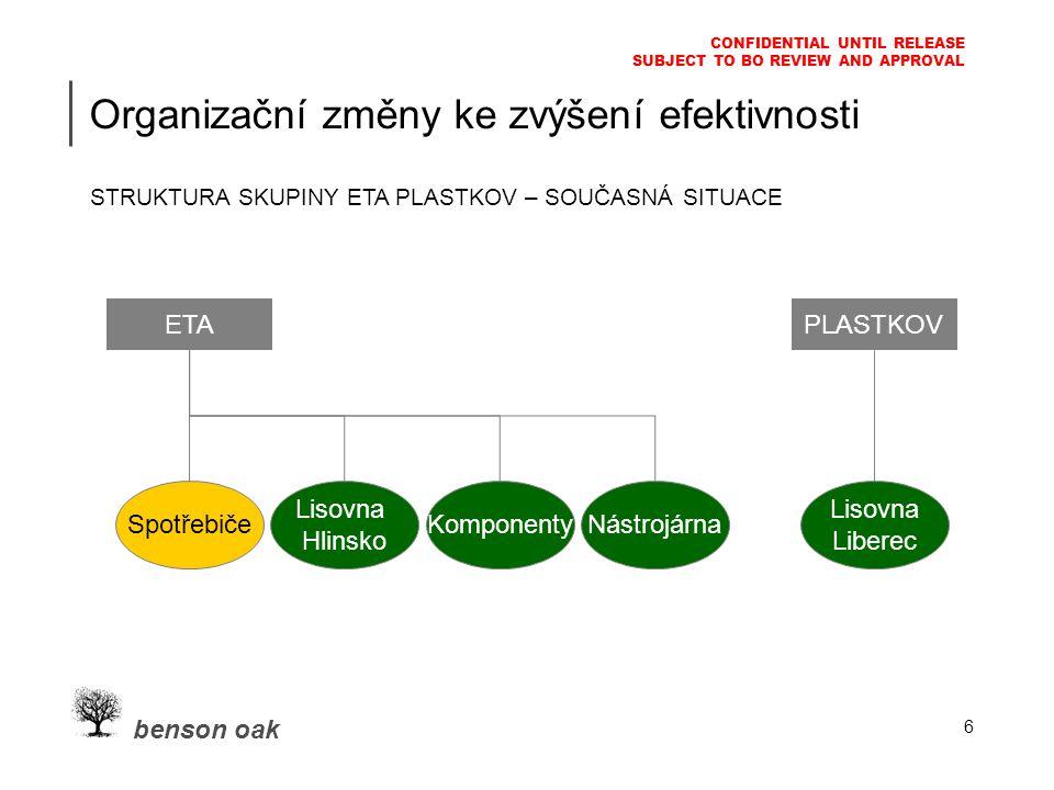 benson oak CONFIDENTIAL UNTIL RELEASE SUBJECT TO BO REVIEW AND APPROVAL 6 Organizační změny ke zvýšení efektivnosti STRUKTURA SKUPINY ETA PLASTKOV – S