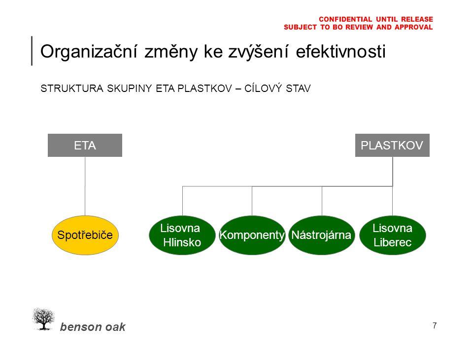 benson oak CONFIDENTIAL UNTIL RELEASE SUBJECT TO BO REVIEW AND APPROVAL 7 Organizační změny ke zvýšení efektivnosti STRUKTURA SKUPINY ETA PLASTKOV – C