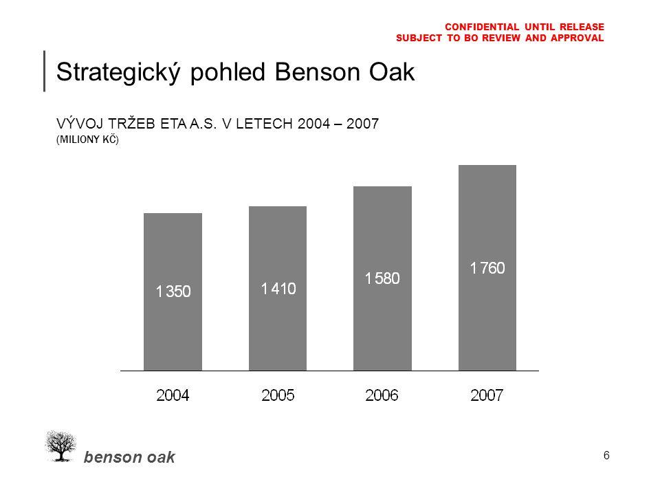 benson oak CONFIDENTIAL UNTIL RELEASE SUBJECT TO BO REVIEW AND APPROVAL 7 Strategický pohled Benson Oak VÝVOJ TRŽEB ETA A.S.