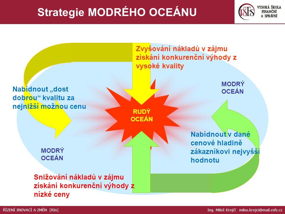 Nejnižší N v oboru Agresivní tlak na účinnost výroby, marketingu i dalších operací / procesů v rámci firmy Strategie CENOVÁ Jedinečný produkt Odlišnost od toho, co má či dělá konkurence Strategie DIFERENCIACE Zacílení buď na náklady nebo na diferenciaci (v úzkém segmentu) Vytěžení Strategie ZAMĚŘENÍ 7.7.