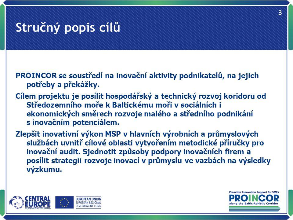 Plánované výstupy 1.Spolupráce na metodologii v rámci koridoru mezi Baltem a Středozemním mořem 2.Aktivní inovační podpora MSP v oblasti Střední Evropy 3.Nová politika pro národní a nadnárodní inovační podporu 4.Zlepšit inovační nabídku MSP v průmyslové oblasti uvnitř cílové oblasti 5.Propojení aktivit na podporu inovací mezi zúčastněnými regiony 4