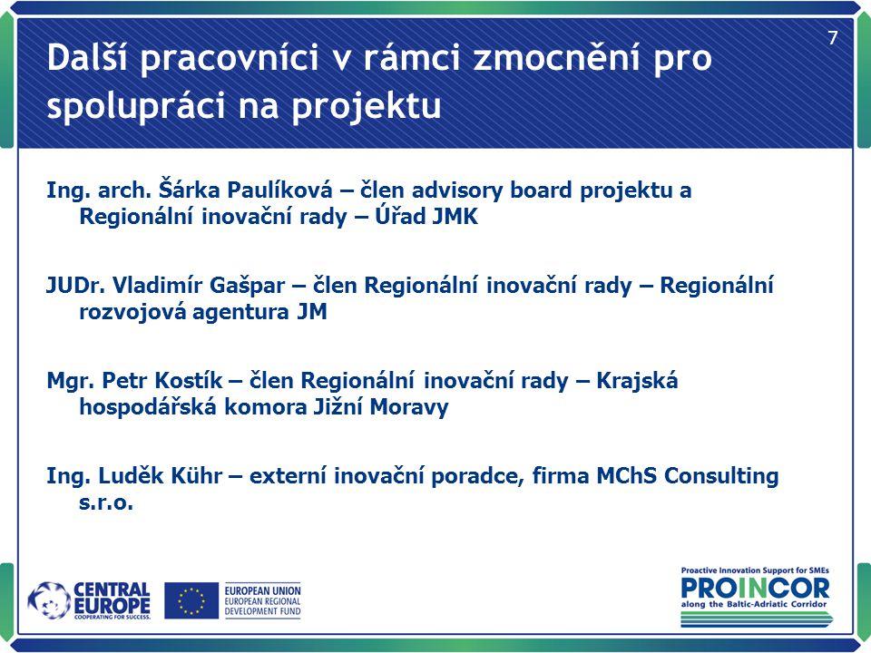 Děkuji za pozornost.Ing. Vít Hřiba BIC innovation, z.s.p.o.